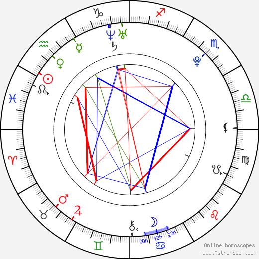Elizabeth Olsen astro natal birth chart, Elizabeth Olsen horoscope, astrology