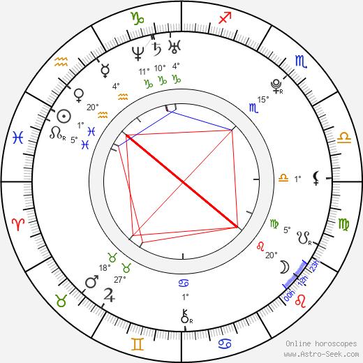 Griffin Newman birth chart, biography, wikipedia 2020, 2021
