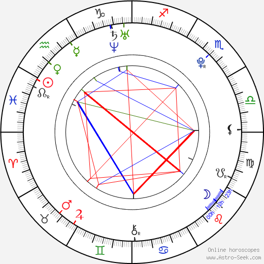 Griffin Newman birth chart, Griffin Newman astro natal horoscope, astrology