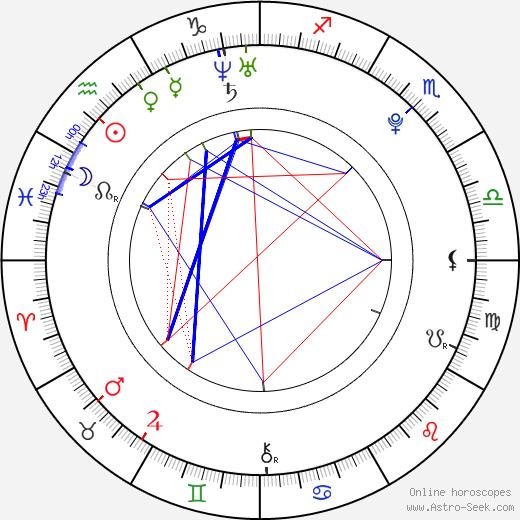 Joffrey Verbruggen день рождения гороскоп, Joffrey Verbruggen Натальная карта онлайн