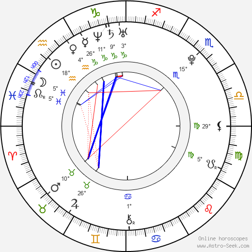 Louisa Lytton birth chart, biography, wikipedia 2019, 2020