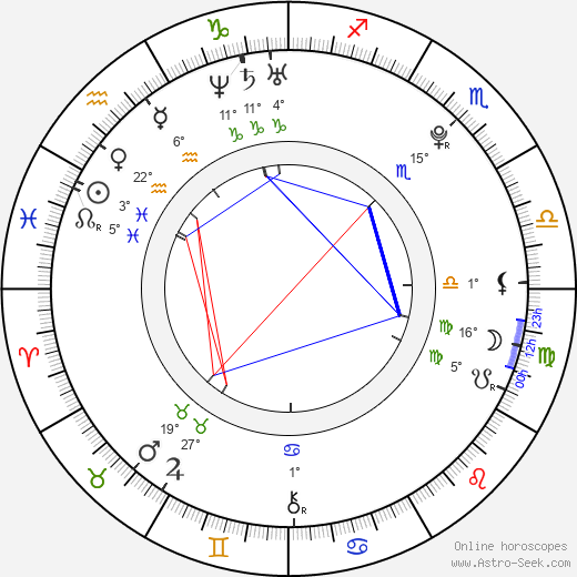 Scout Taylor-Compton birth chart, biography, wikipedia 2019, 2020