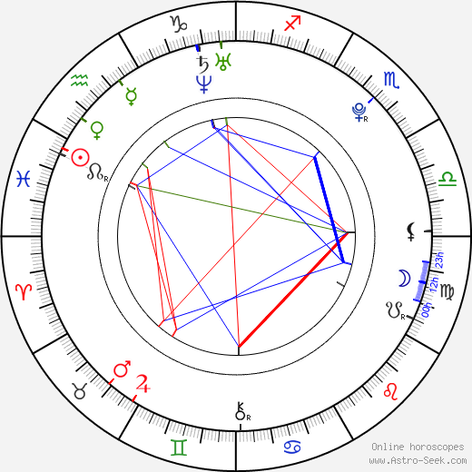 Scout Taylor-Compton astro natal birth chart, Scout Taylor-Compton horoscope, astrology