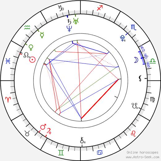 Трэйс Сайрус Trace Cyrus день рождения гороскоп, Trace Cyrus Натальная карта онлайн