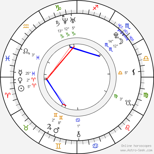 Aly Michalka birth chart, biography, wikipedia 2019, 2020