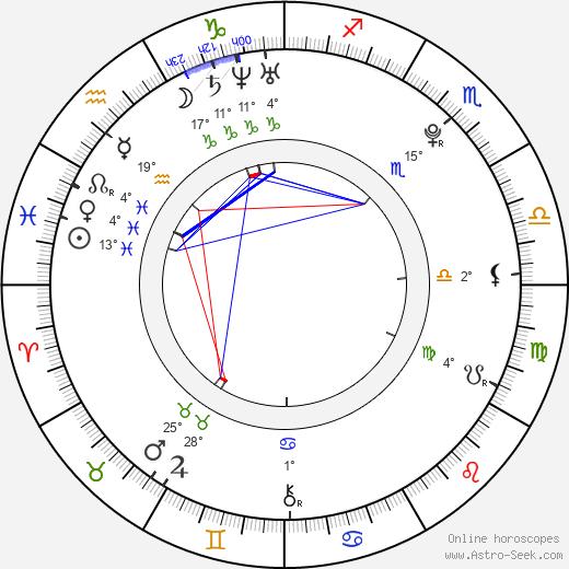 Andrea Brooks birth chart, biography, wikipedia 2020, 2021