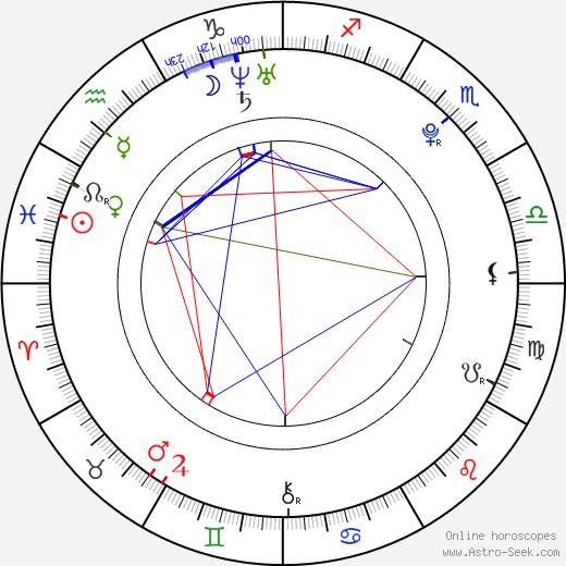 Andrea Brooks birth chart, Andrea Brooks astro natal horoscope, astrology