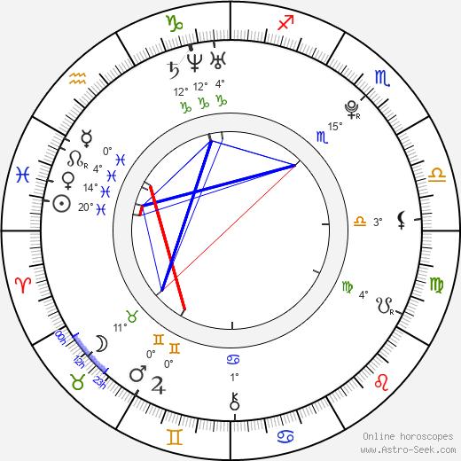 Anton Yelchin birth chart, biography, wikipedia 2019, 2020