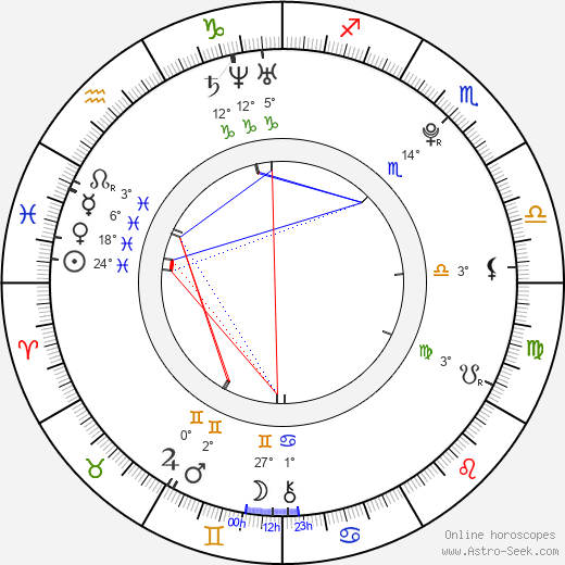Colby O'Donis birth chart, biography, wikipedia 2017, 2018