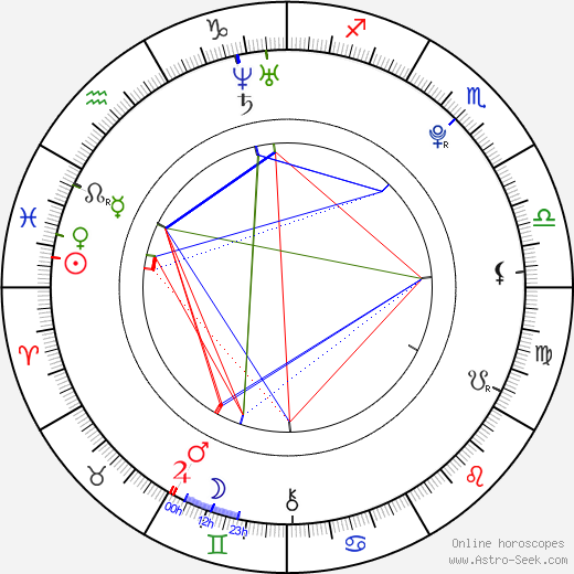 Harry Melling astro natal birth chart, Harry Melling horoscope, astrology