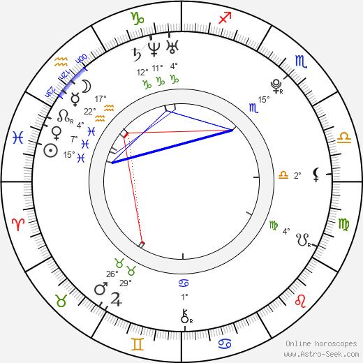 Jake Lloyd birth chart, biography, wikipedia 2019, 2020