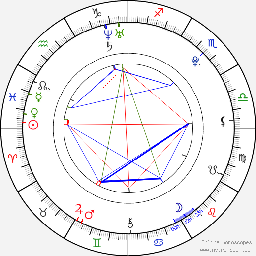 Julia Pietrucha astro natal birth chart, Julia Pietrucha horoscope, astrology
