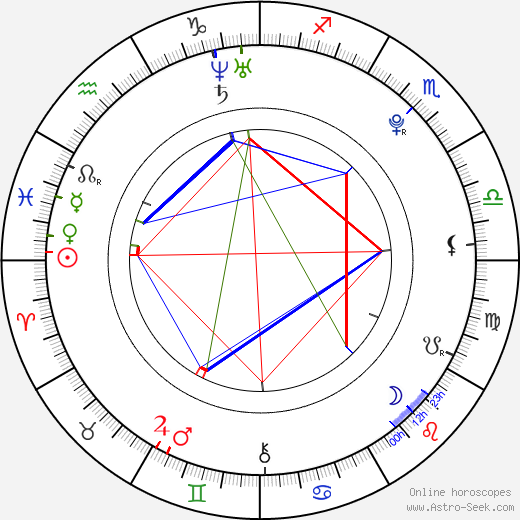 Lily Collins astro natal birth chart, Lily Collins horoscope, astrology