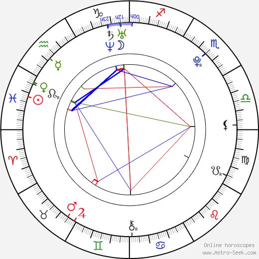 Марк Донато Marc Donato день рождения гороскоп, Marc Donato Натальная карта онлайн