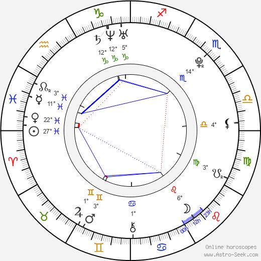 Mason Musso birth chart, biography, wikipedia 2019, 2020