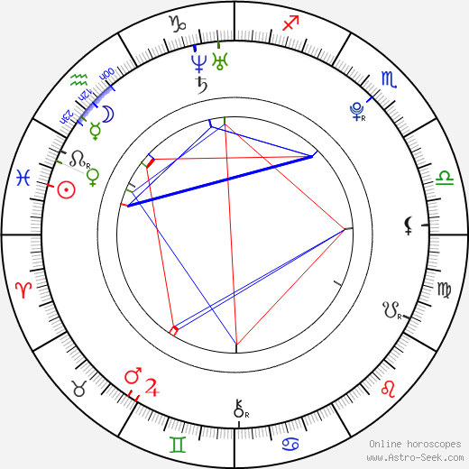 Sterling Knight astro natal birth chart, Sterling Knight horoscope, astrology
