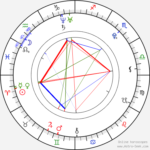 Alexis Stier день рождения гороскоп, Alexis Stier Натальная карта онлайн