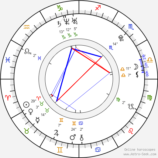 Boran Jing birth chart, biography, wikipedia 2019, 2020