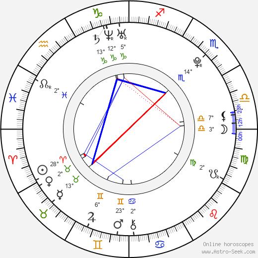 Jessica Jung tema natale, biography, Biografia da Wikipedia 2020, 2021