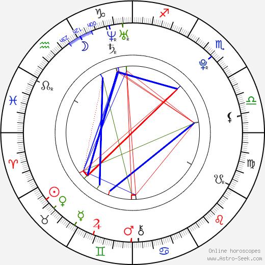 Kazuma Sano astro natal birth chart, Kazuma Sano horoscope, astrology