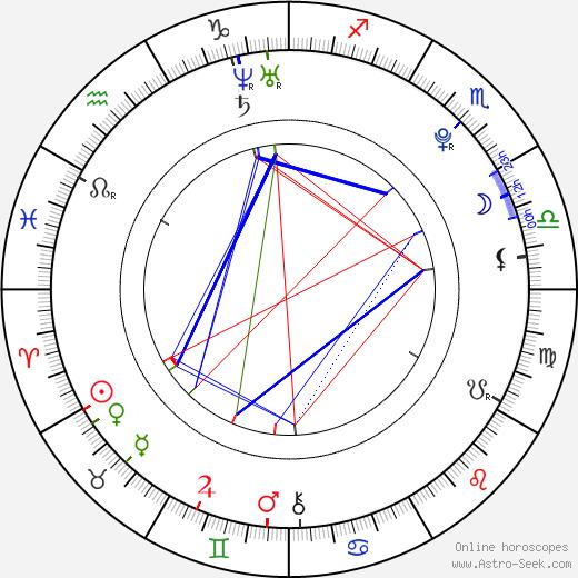 Kìer Mellour birth chart, Kìer Mellour astro natal horoscope, astrology