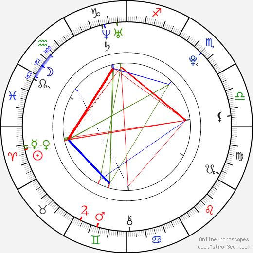 Megan Stier tema natale, oroscopo, Megan Stier oroscopi gratuiti, astrologia