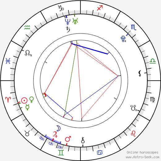 Monique Smit tema natale, oroscopo, Monique Smit oroscopi gratuiti, astrologia