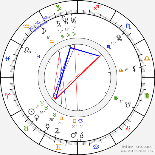 Steffi DiDomenicantonio birth chart, biography, wikipedia 2019, 2020