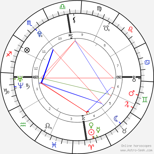 Teddy Riner tema natale, oroscopo, Teddy Riner oroscopi gratuiti, astrologia