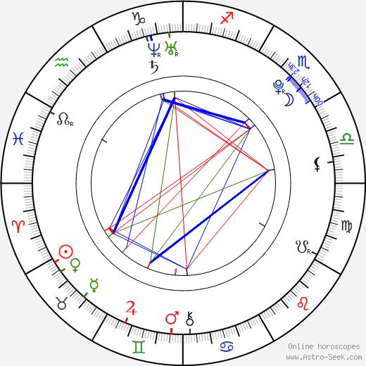 Valerie Tian birth chart, Valerie Tian astro natal horoscope, astrology