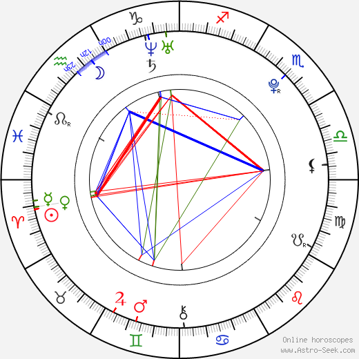 Veronika Tkaczyková день рождения гороскоп, Veronika Tkaczyková Натальная карта онлайн
