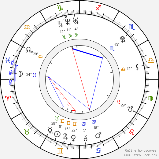 Aura Garrido birth chart, biography, wikipedia 2018, 2019