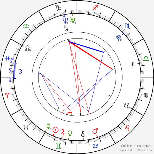 Aura Garrido astro natal birth chart, Aura Garrido horoscope, astrology