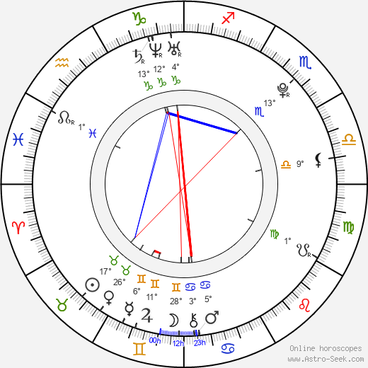 Daniel Kaluuya birth chart, biography, wikipedia 2019, 2020