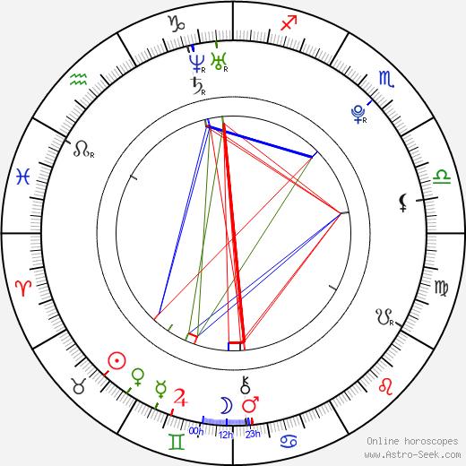 Daniel Kaluuya tema natale, oroscopo, Daniel Kaluuya oroscopi gratuiti, astrologia