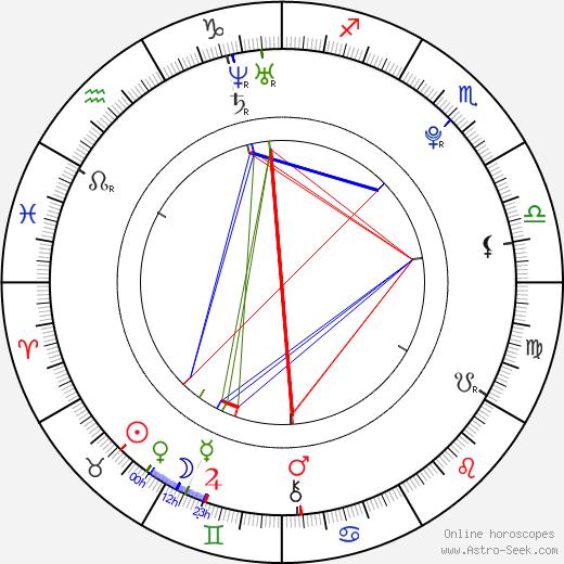 Genevieve Farrell день рождения гороскоп, Genevieve Farrell Натальная карта онлайн