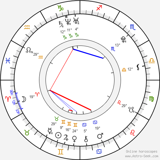 Kim Daul birth chart, biography, wikipedia 2019, 2020