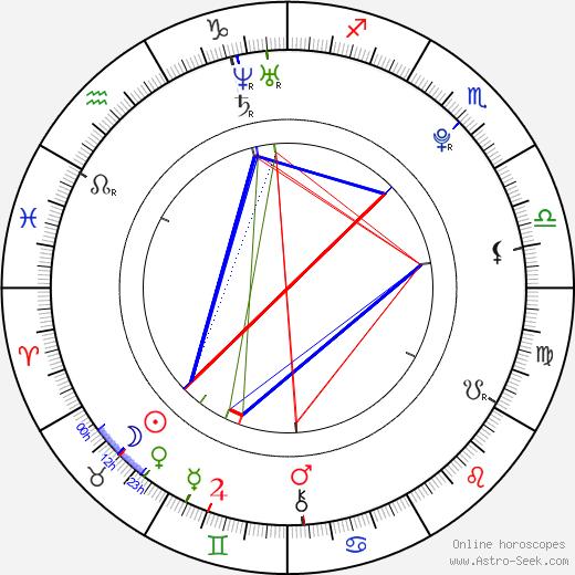 Larissa Wilson astro natal birth chart, Larissa Wilson horoscope, astrology