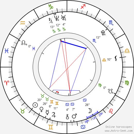 Lindsey Shaw birth chart, biography, wikipedia 2019, 2020