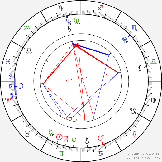 Park Sunyong birth chart, Park Sunyong astro natal horoscope, astrology