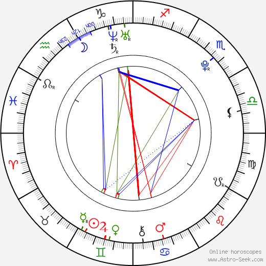 Petr Srna astro natal birth chart, Petr Srna horoscope, astrology