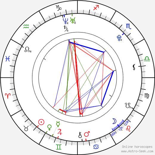 Prince birth chart