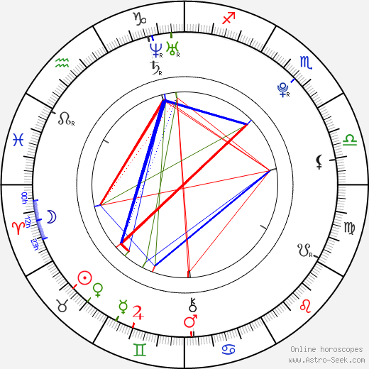 Ralph Amoussou день рождения гороскоп, Ralph Amoussou Натальная карта онлайн