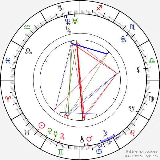 Tomáš Klestil birth chart, Tomáš Klestil astro natal horoscope, astrology