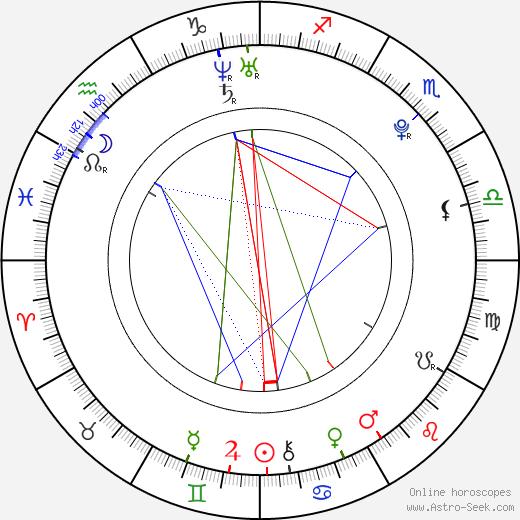 Alice Hunter день рождения гороскоп, Alice Hunter Натальная карта онлайн