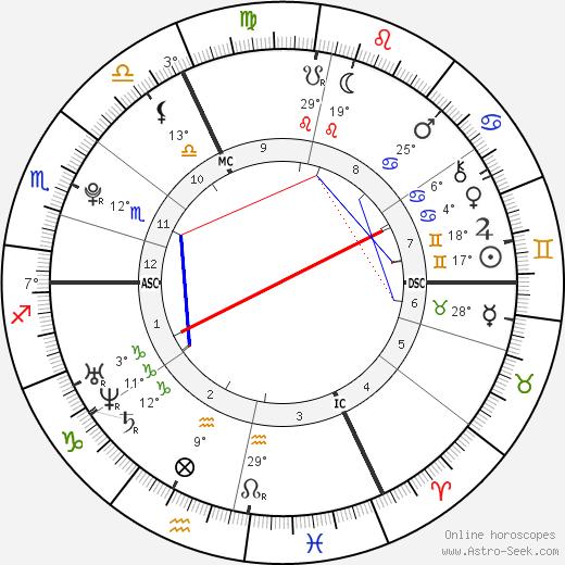 Amaury Vassili birth chart, biography, wikipedia 2019, 2020