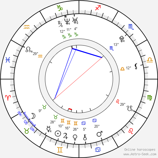 Brooklyn Lee birth chart, biography, wikipedia 2018, 2019