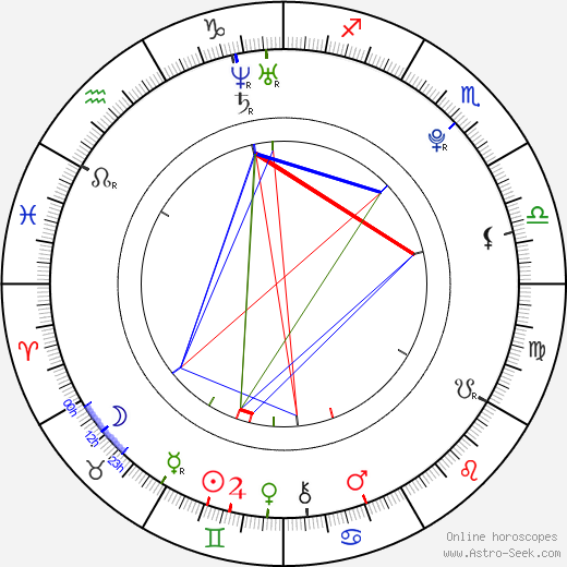 Brooklyn Lee astro natal birth chart, Brooklyn Lee horoscope, astrology