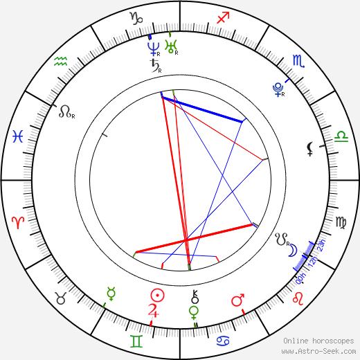 Chloë Agnew день рождения гороскоп, Chloë Agnew Натальная карта онлайн