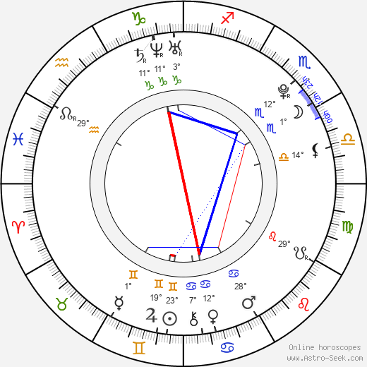 Courtney Halverson birth chart, biography, wikipedia 2018, 2019